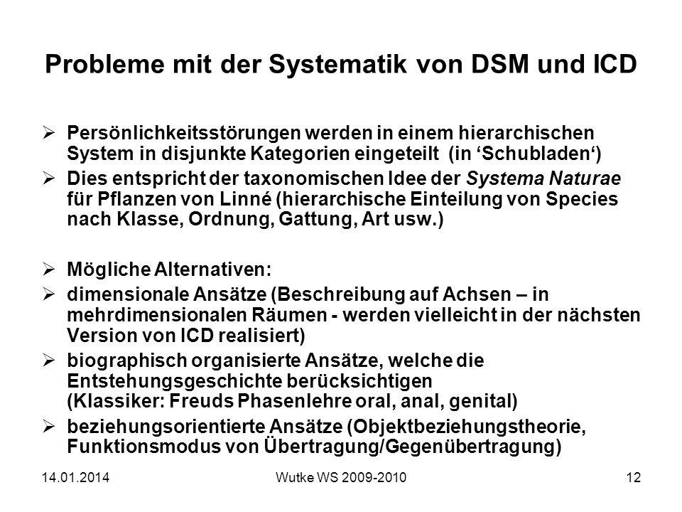 Probleme mit der Systematik von DSM und ICD