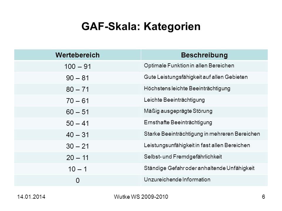 GAF-Skala: Kategorien