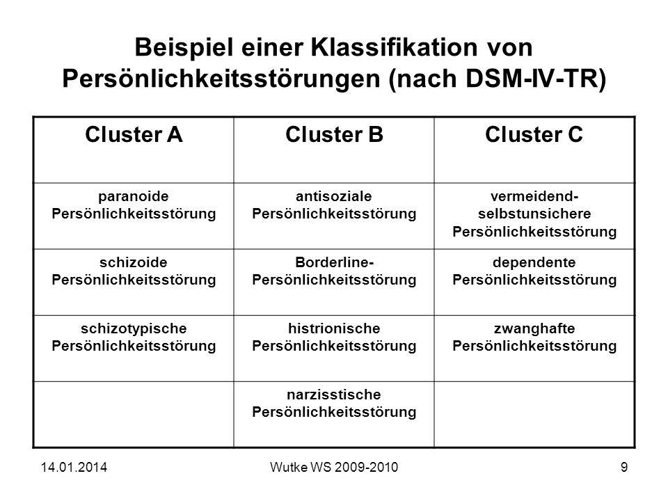 Beispiel einer Klassifikation von Persönlichkeitsstörungen (nach DSM-IV-TR)
