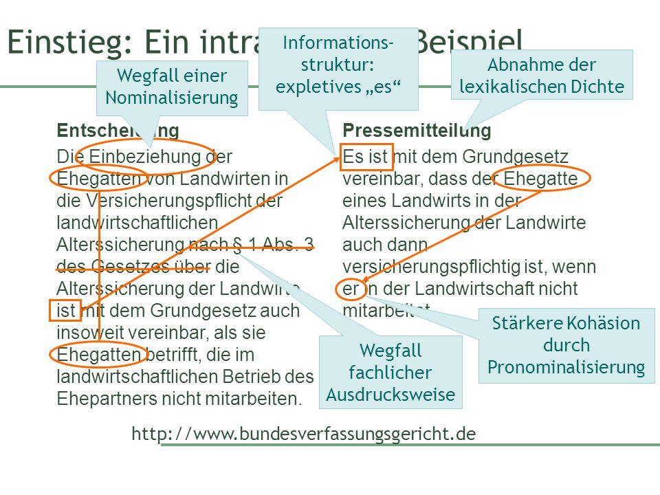 Einstieg: Ein intralinguales Beispiel