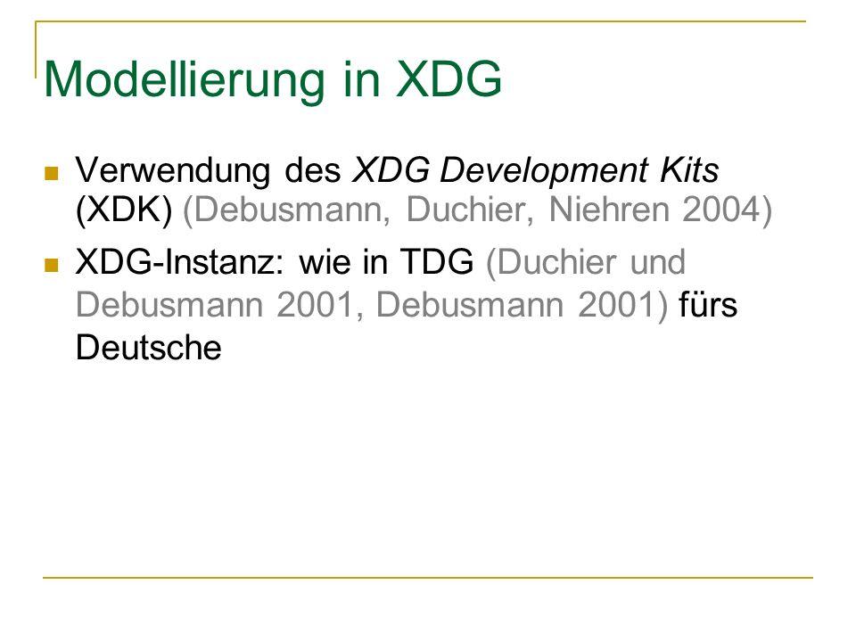 Modellierung in XDG Verwendung des XDG Development Kits (XDK) (Debusmann, Duchier, Niehren 2004)