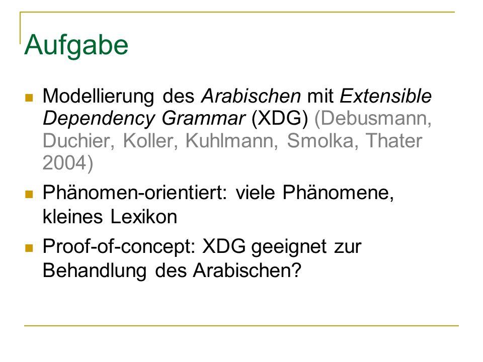 Aufgabe Modellierung des Arabischen mit Extensible Dependency Grammar (XDG) (Debusmann, Duchier, Koller, Kuhlmann, Smolka, Thater 2004)