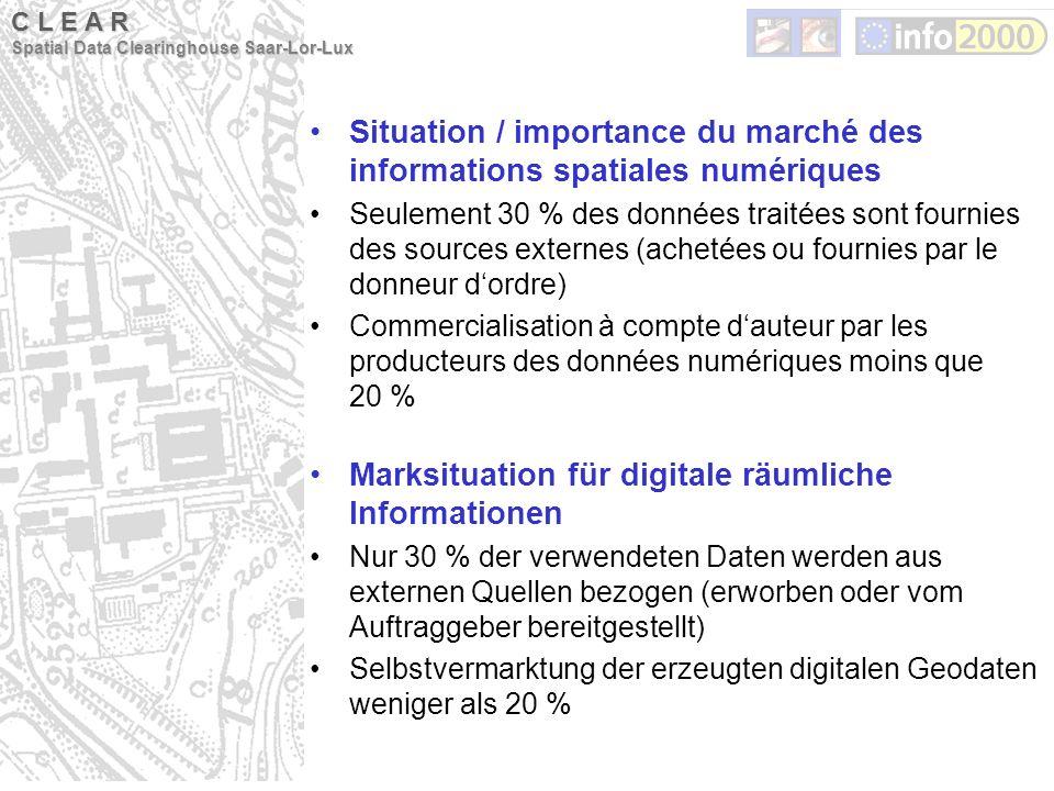 Situation / importance du marché des informations spatiales numériques