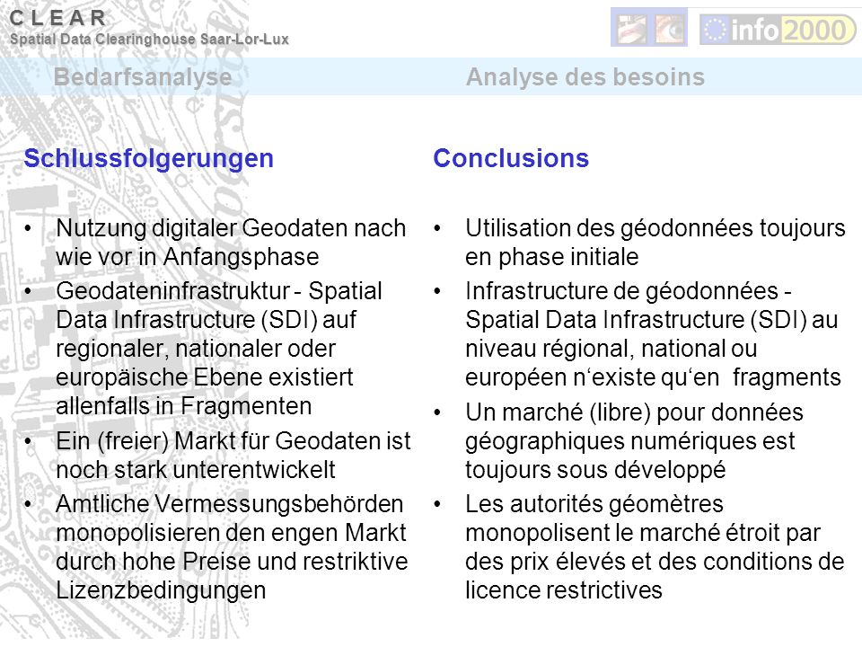 Schlussfolgerungen Conclusions Bedarfsanalyse Analyse des besoins