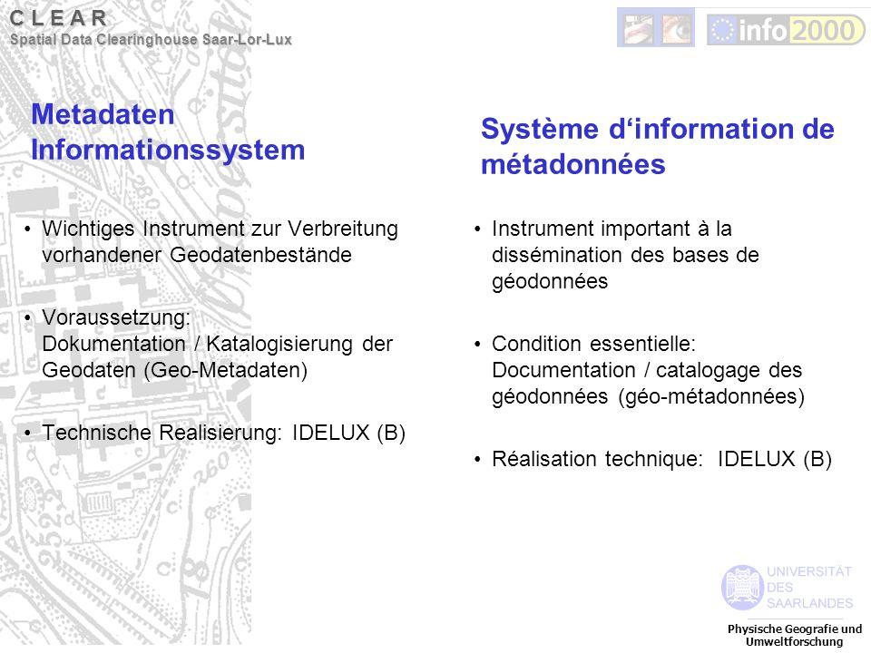 Metadaten Informationssystem