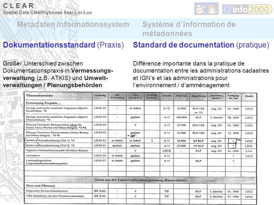 Metadaten Informationssystem Système d'information de métadonnées