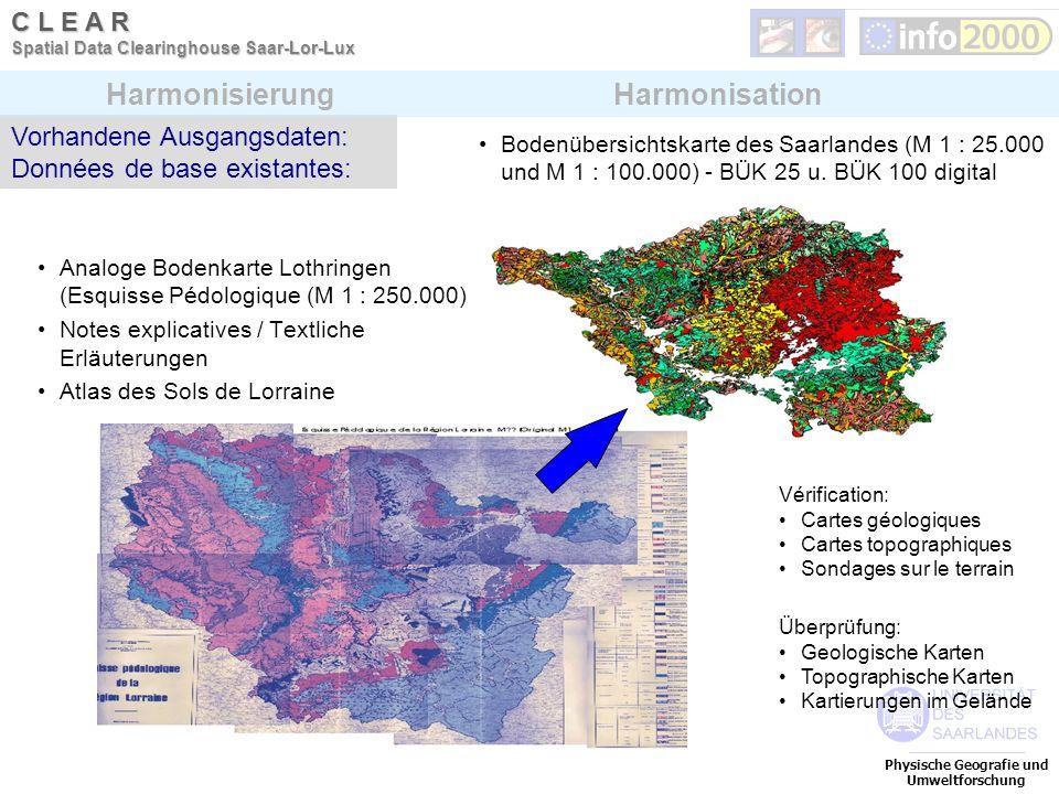 Physische Geografie und Umweltforschung