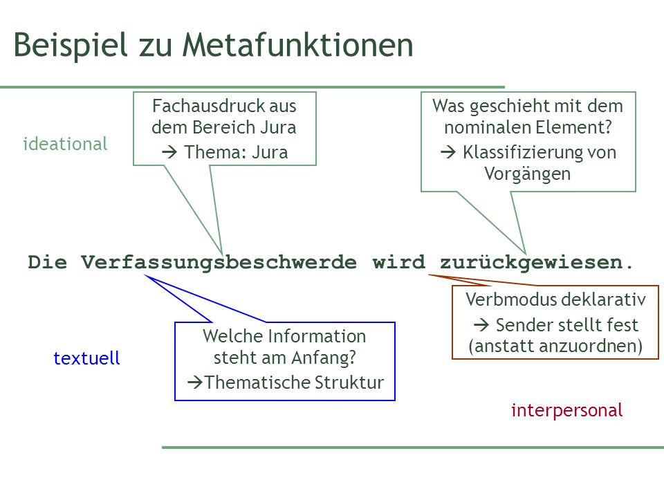 Beispiel zu Metafunktionen