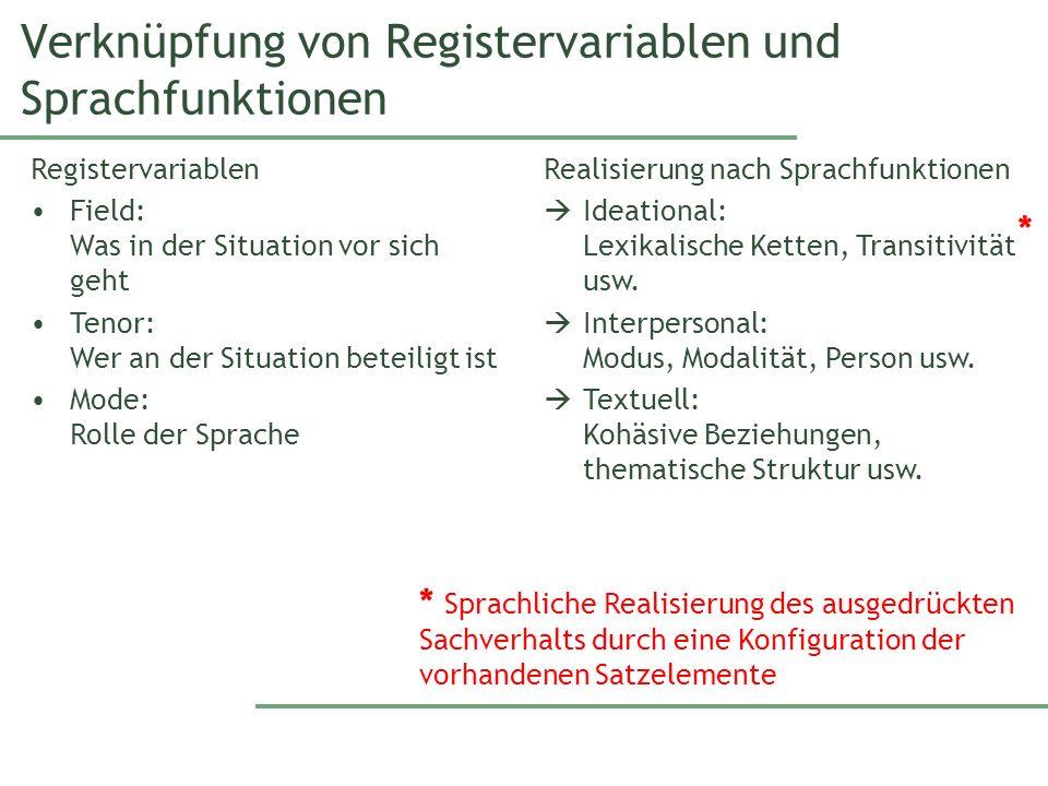 Verknüpfung von Registervariablen und Sprachfunktionen