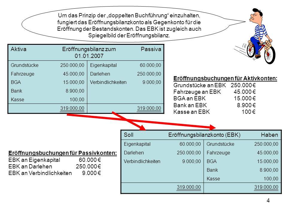 Eröffnungsbilanzkonto (EBK)