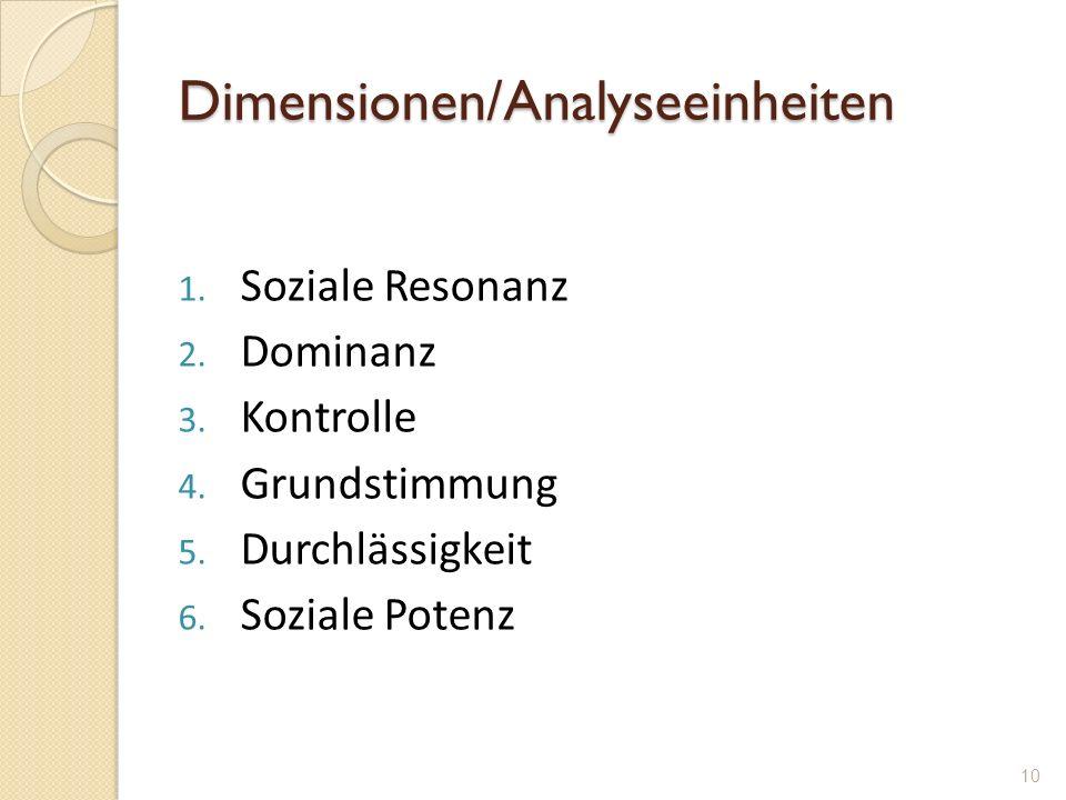 Dimensionen/Analyseeinheiten