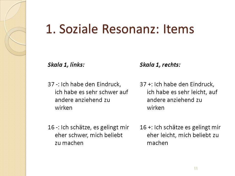1. Soziale Resonanz: Items