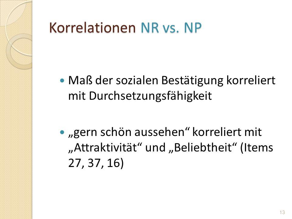 Korrelationen NR vs. NP Maß der sozialen Bestätigung korreliert mit Durchsetzungsfähigkeit.