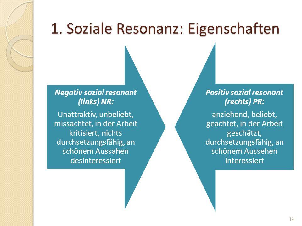 1. Soziale Resonanz: Eigenschaften
