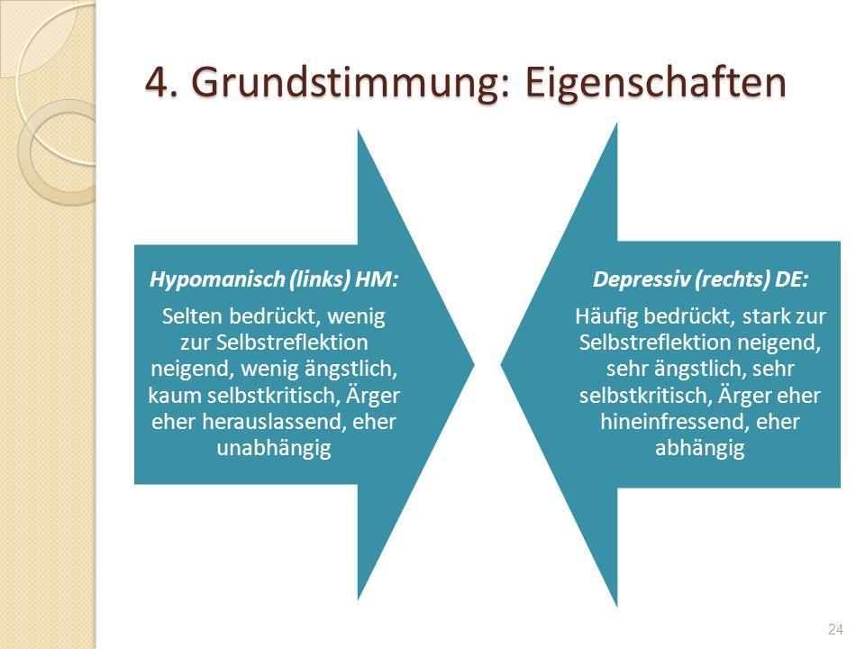 4. Grundstimmung: Eigenschaften