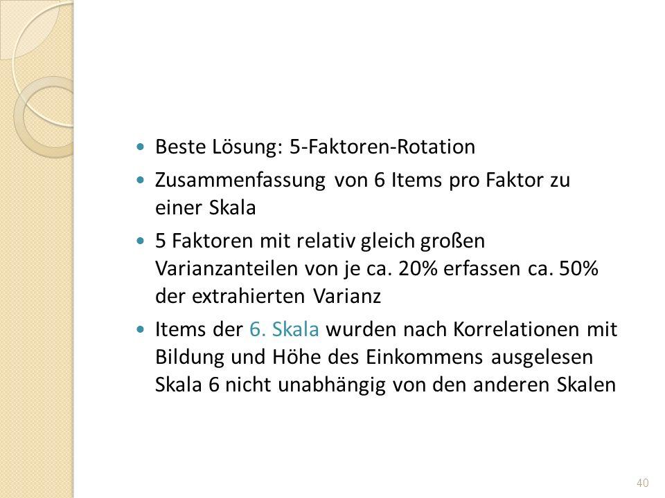 Beste Lösung: 5-Faktoren-Rotation