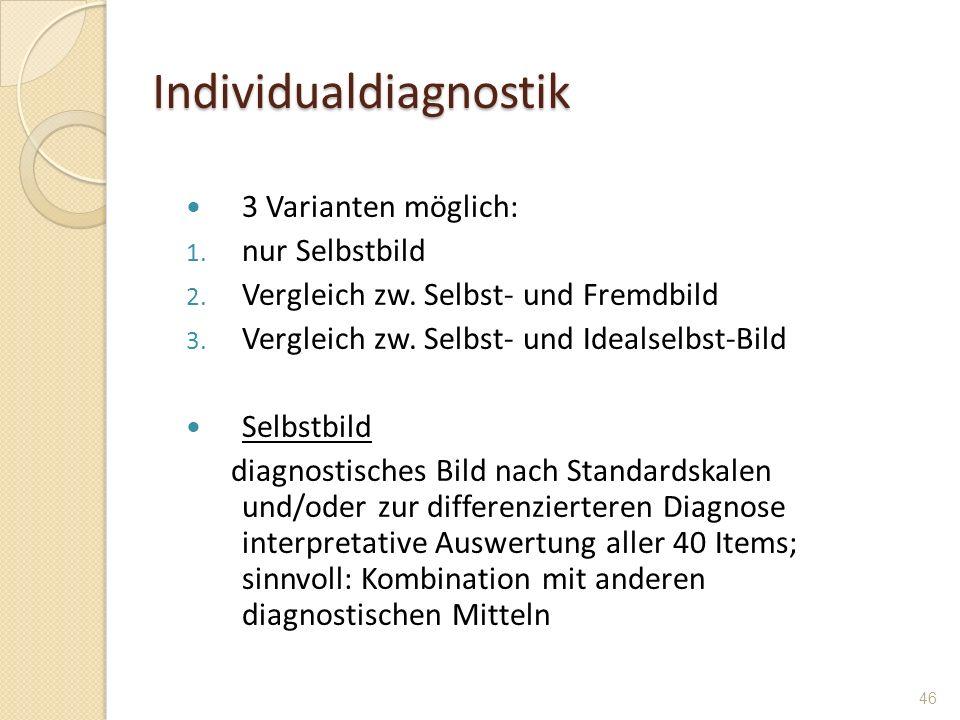 Individualdiagnostik