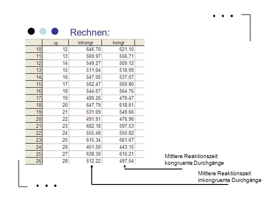 Rechnen: Mittlere Reaktionszeit kongruente Durchgänge
