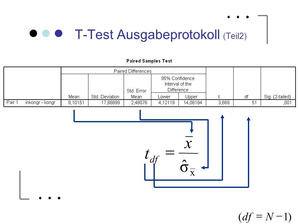 T-Test Ausgabeprotokoll (Teil2)