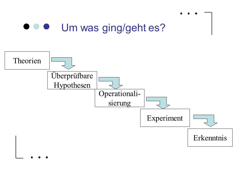 Um was ging/geht es Theorien Überprüfbare Hypothesen Operationali-