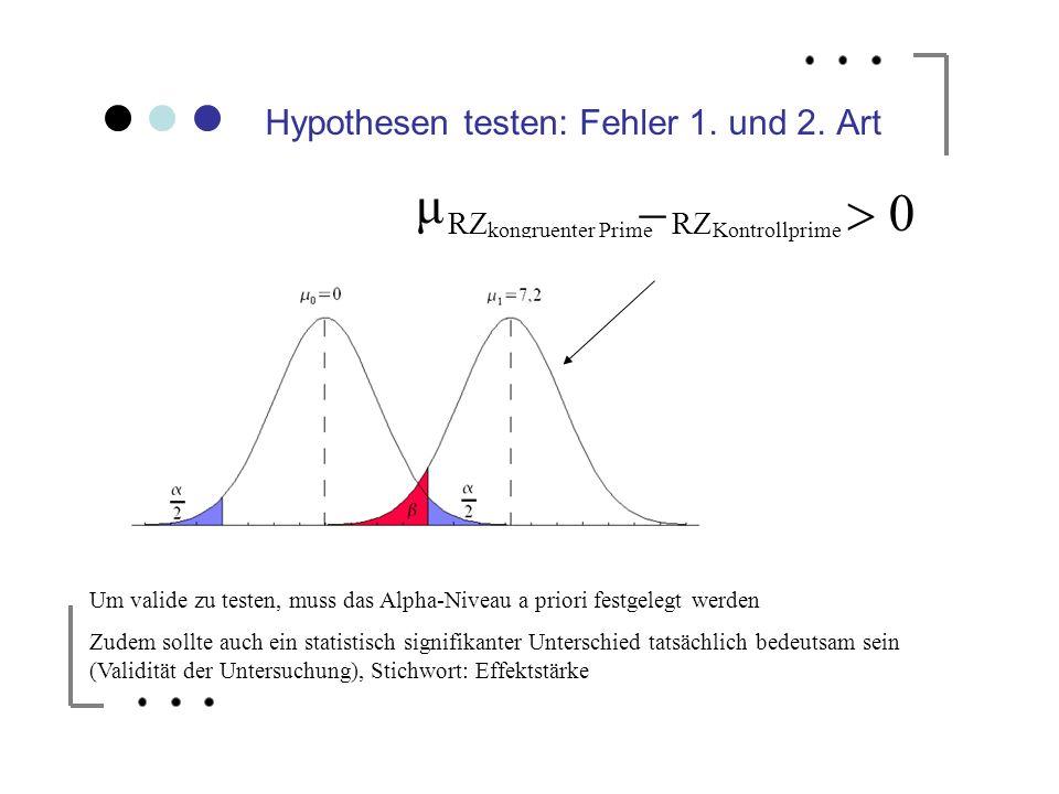 Hypothesen testen: Fehler 1. und 2. Art
