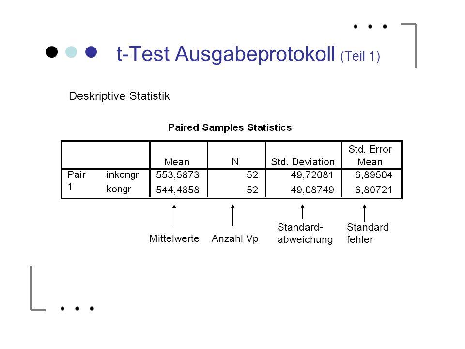 t-Test Ausgabeprotokoll (Teil 1)