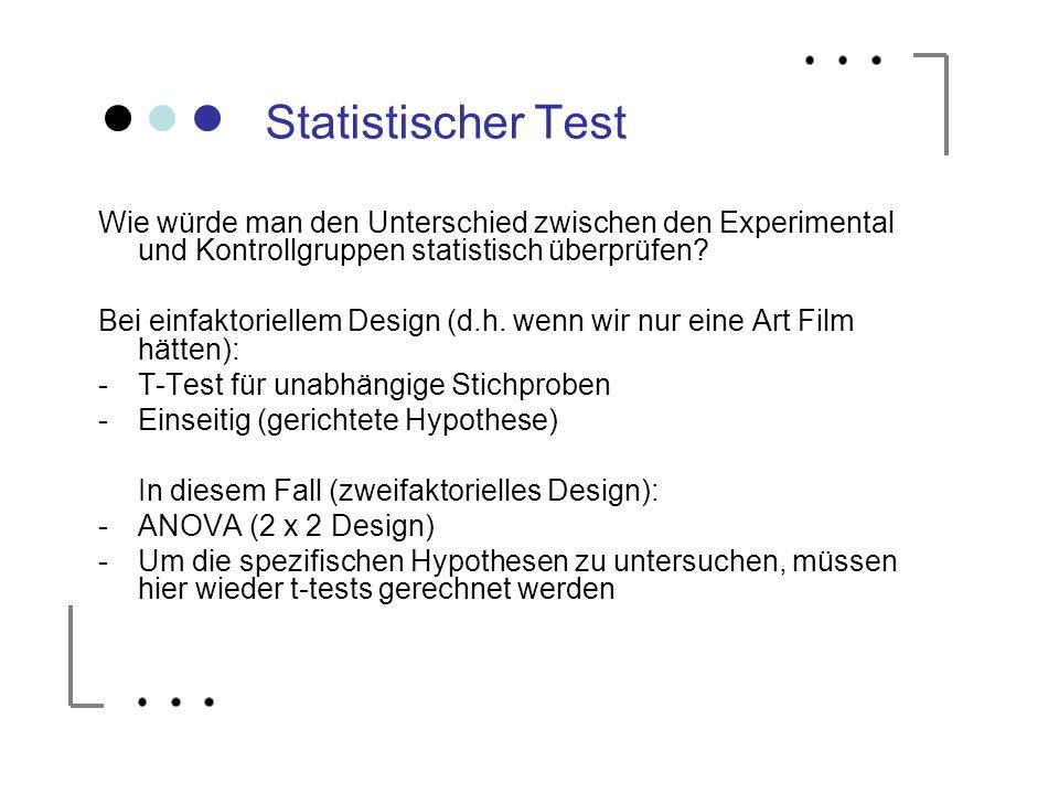 Statistischer Test Wie würde man den Unterschied zwischen den Experimental und Kontrollgruppen statistisch überprüfen