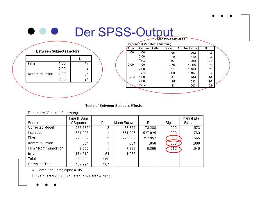 Der SPSS-Output Hier noch nach Infos suchen