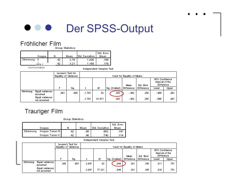 Der SPSS-Output Fröhlicher Film Keine K Kommunikation Trauriger Film