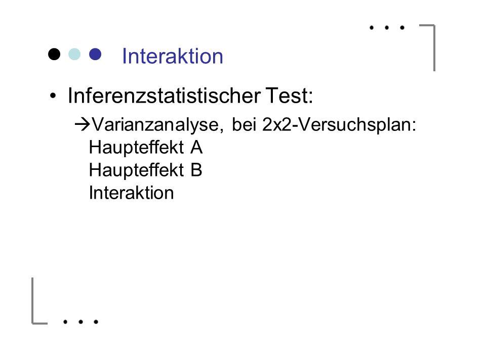Inferenzstatistischer Test: