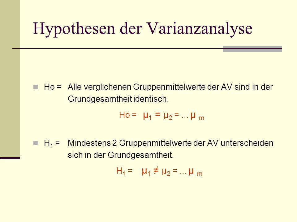 Hypothesen der Varianzanalyse