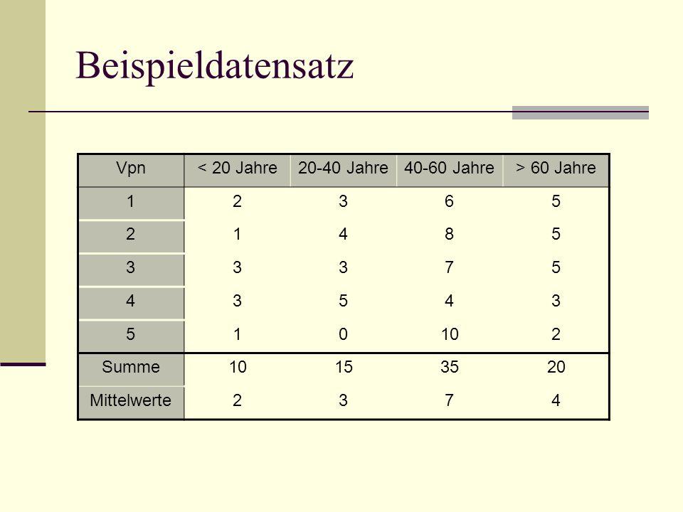 Beispieldatensatz Vpn < 20 Jahre 20-40 Jahre 40-60 Jahre