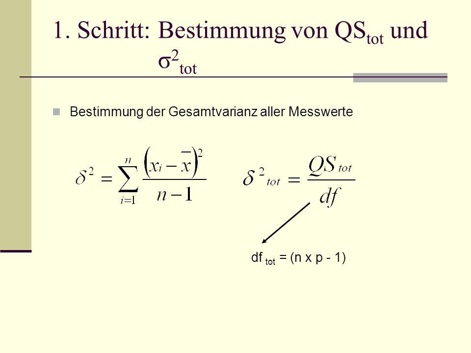 1. Schritt: Bestimmung von QStot und σ2tot