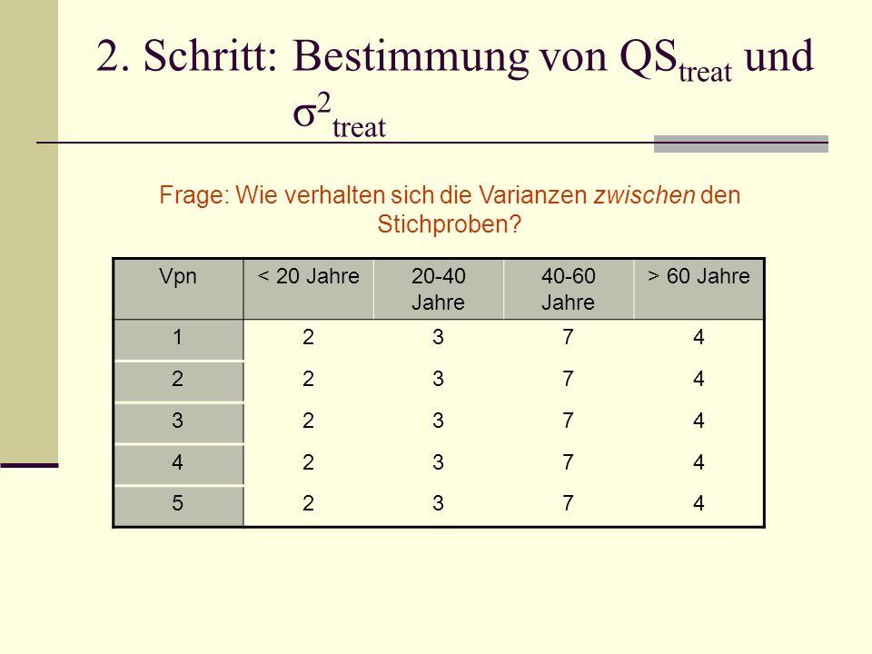 2. Schritt: Bestimmung von QStreat und σ2treat