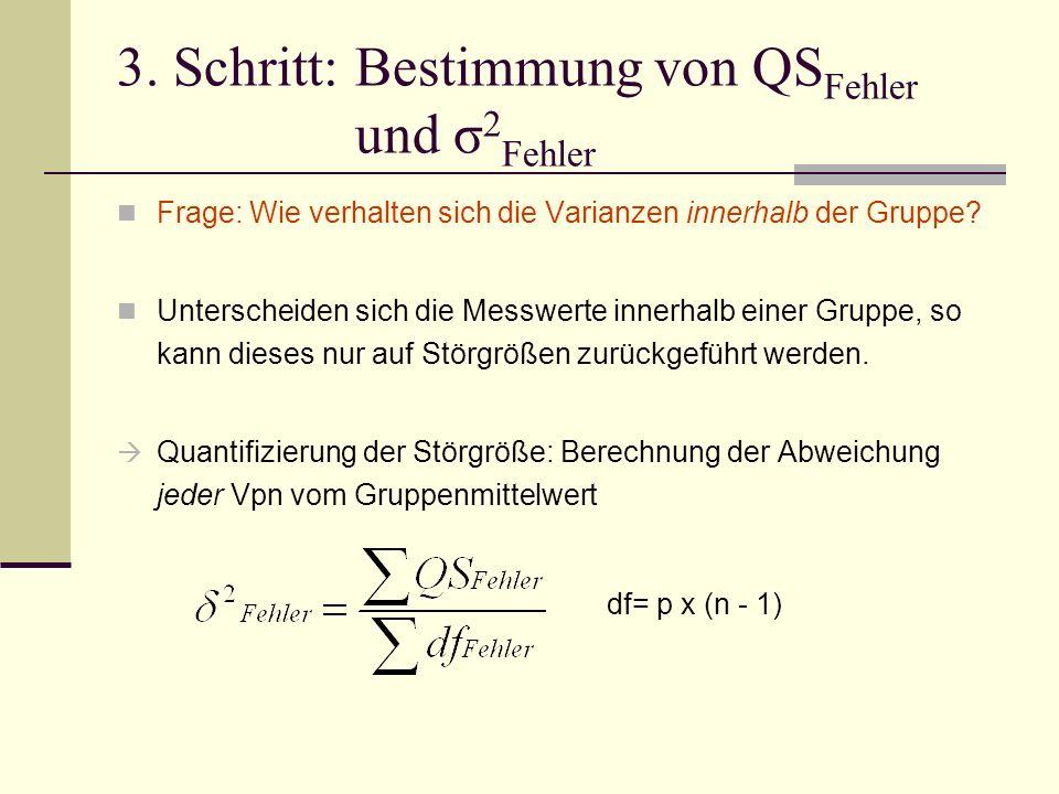 3. Schritt: Bestimmung von QSFehler und σ2Fehler