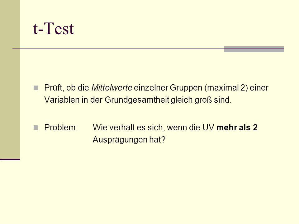 t-Test Prüft, ob die Mittelwerte einzelner Gruppen (maximal 2) einer Variablen in der Grundgesamtheit gleich groß sind.