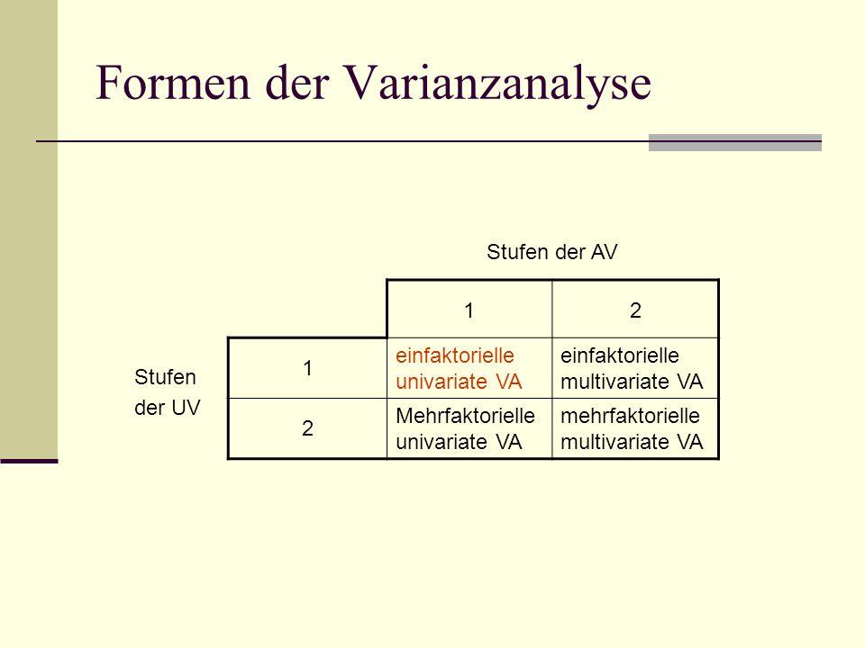 Formen der Varianzanalyse