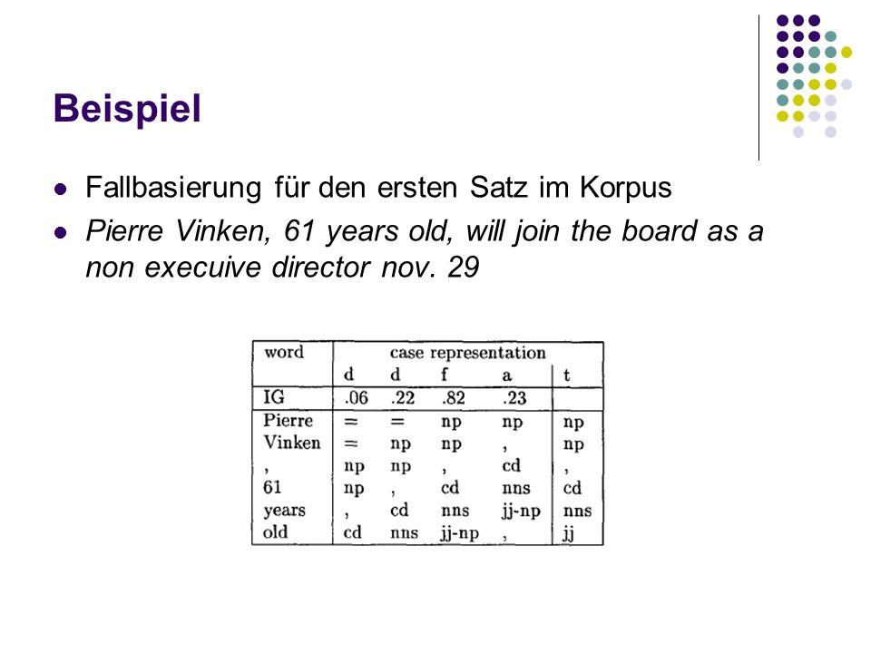 Beispiel Fallbasierung für den ersten Satz im Korpus