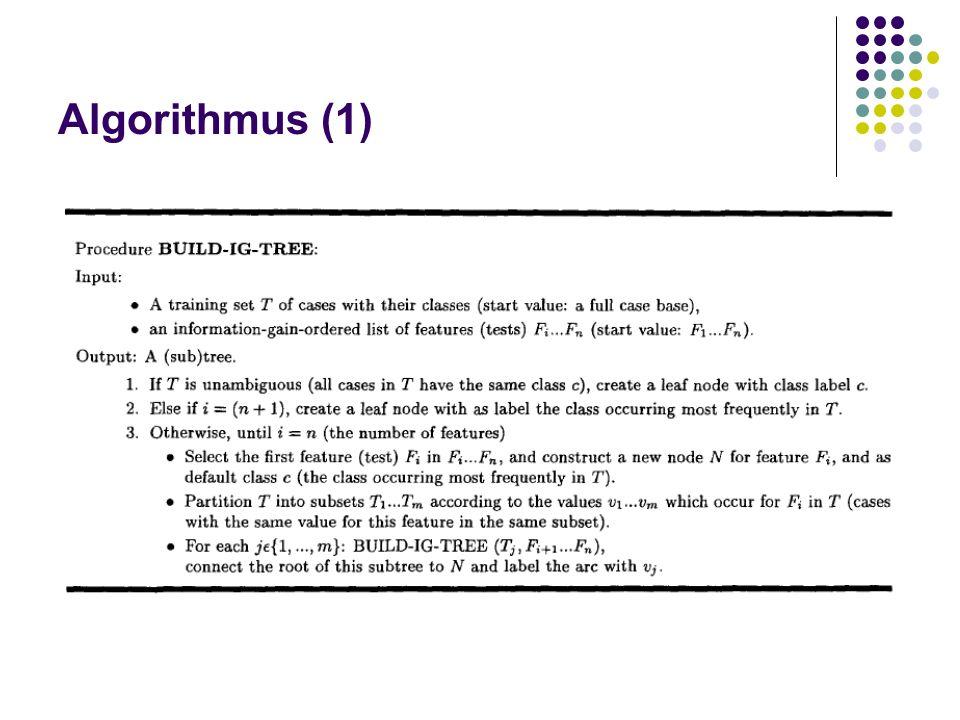Algorithmus (1)