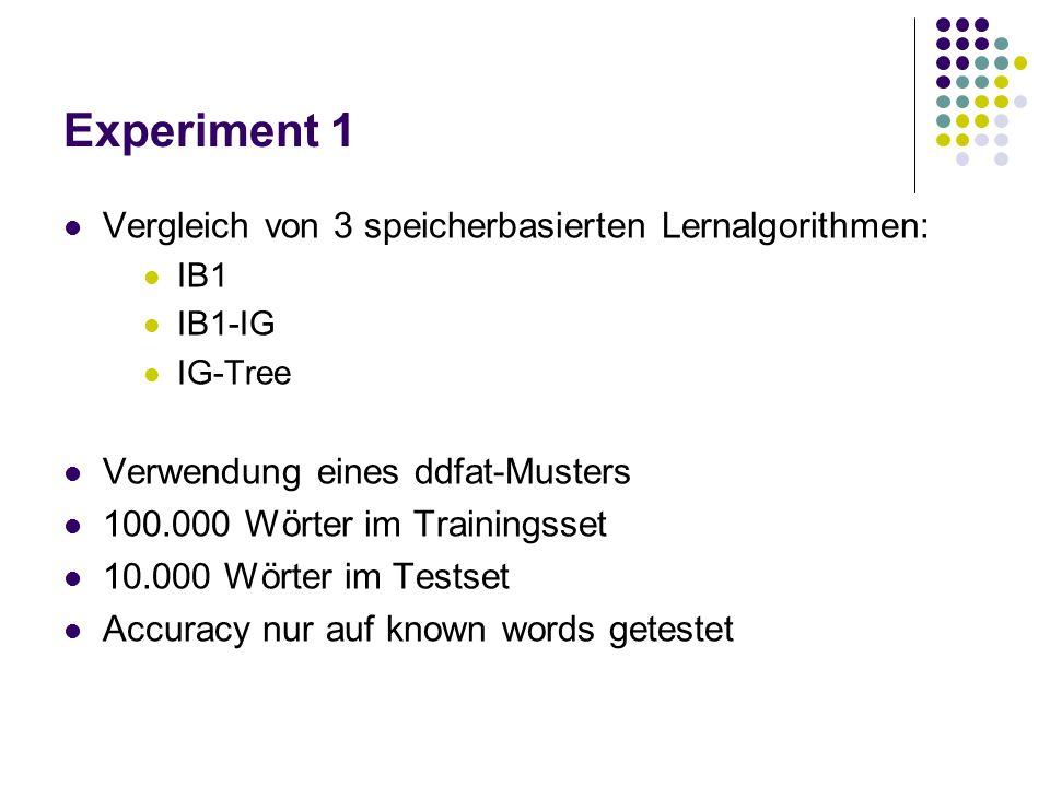 Experiment 1 Vergleich von 3 speicherbasierten Lernalgorithmen: