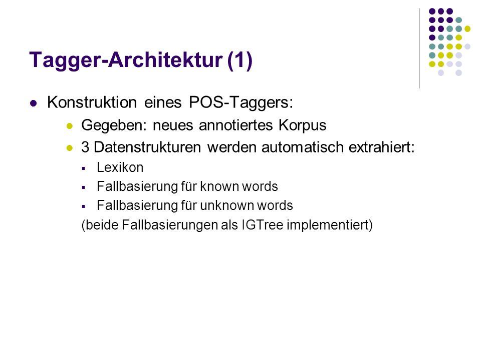 Tagger-Architektur (1)