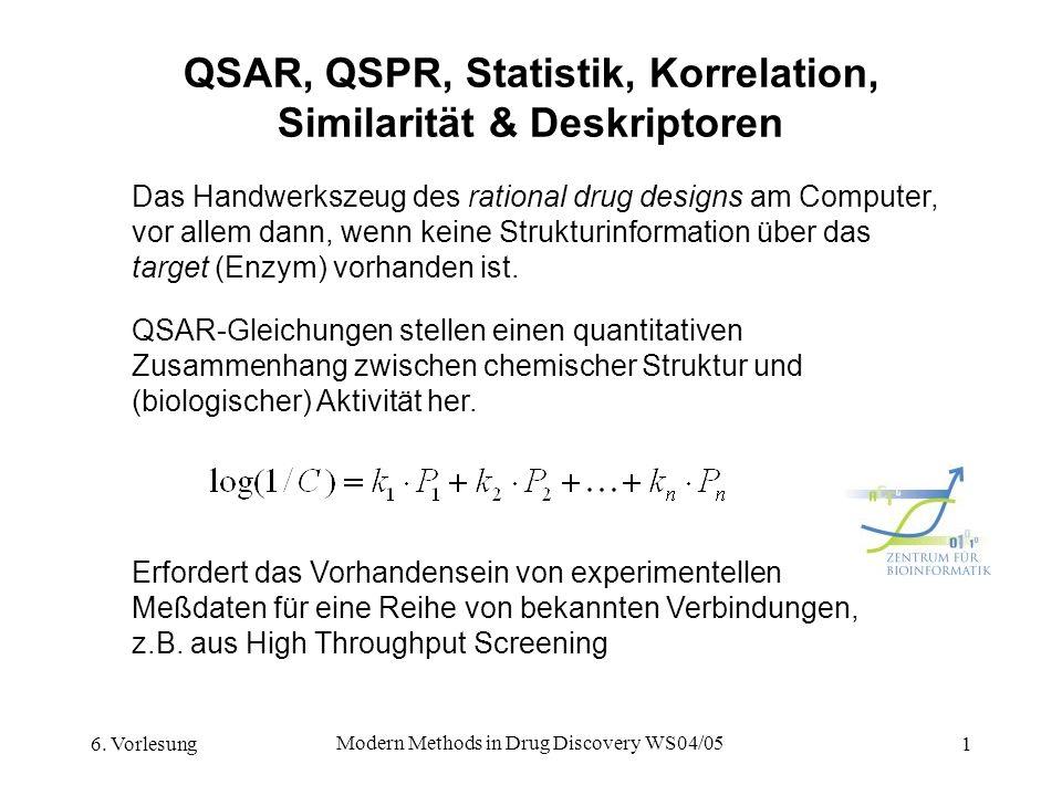 QSAR, QSPR, Statistik, Korrelation, Similarität & Deskriptoren