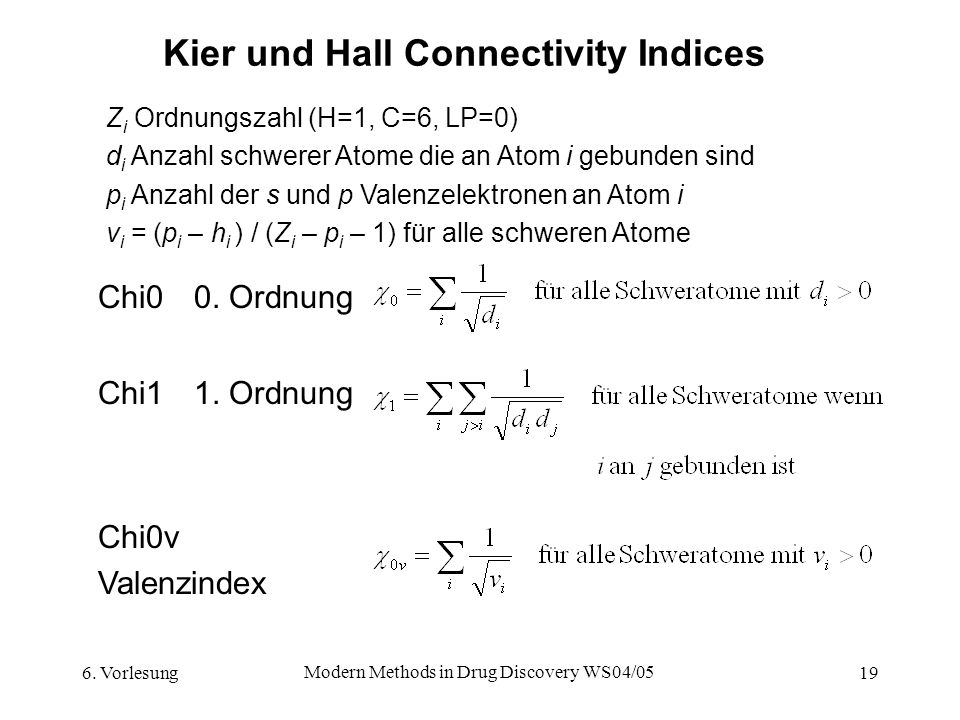 Kier und Hall Connectivity Indices