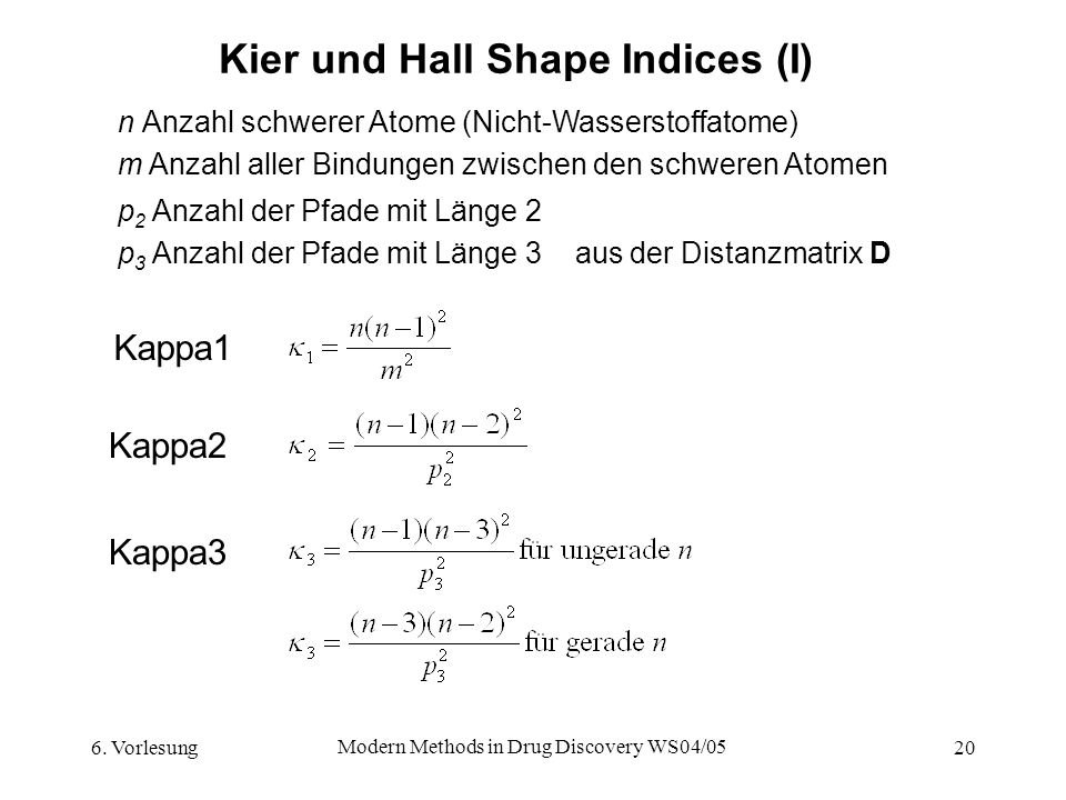 Kier und Hall Shape Indices (I)
