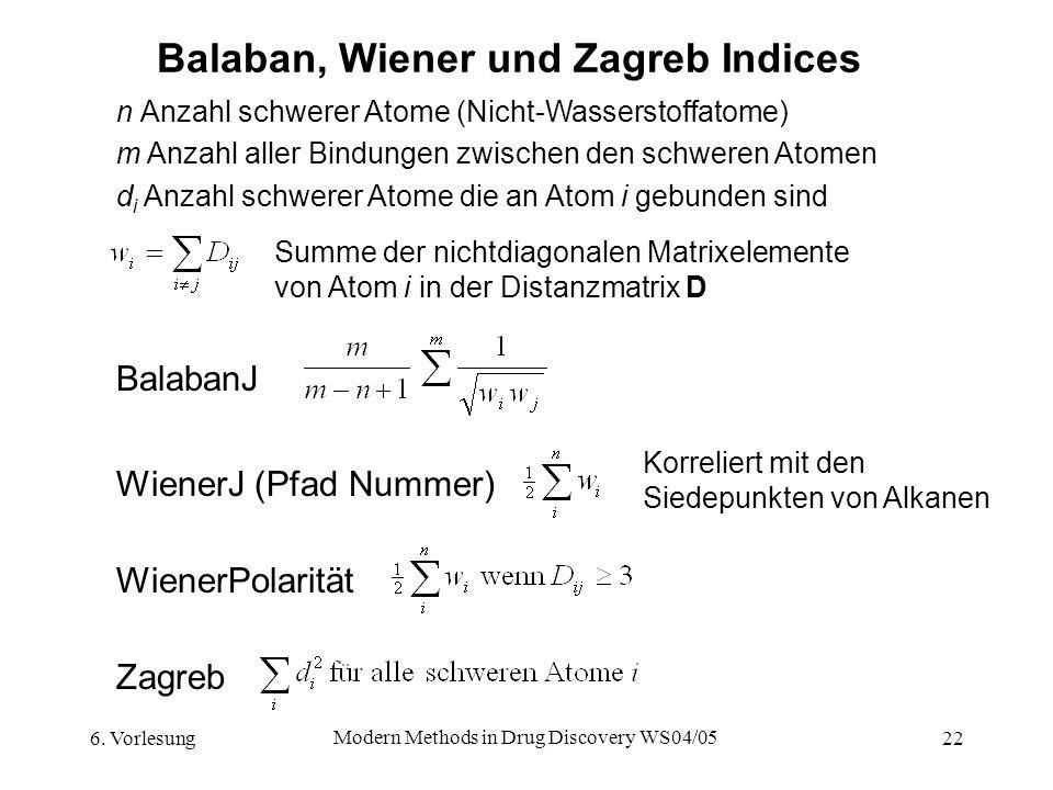 Balaban, Wiener und Zagreb Indices