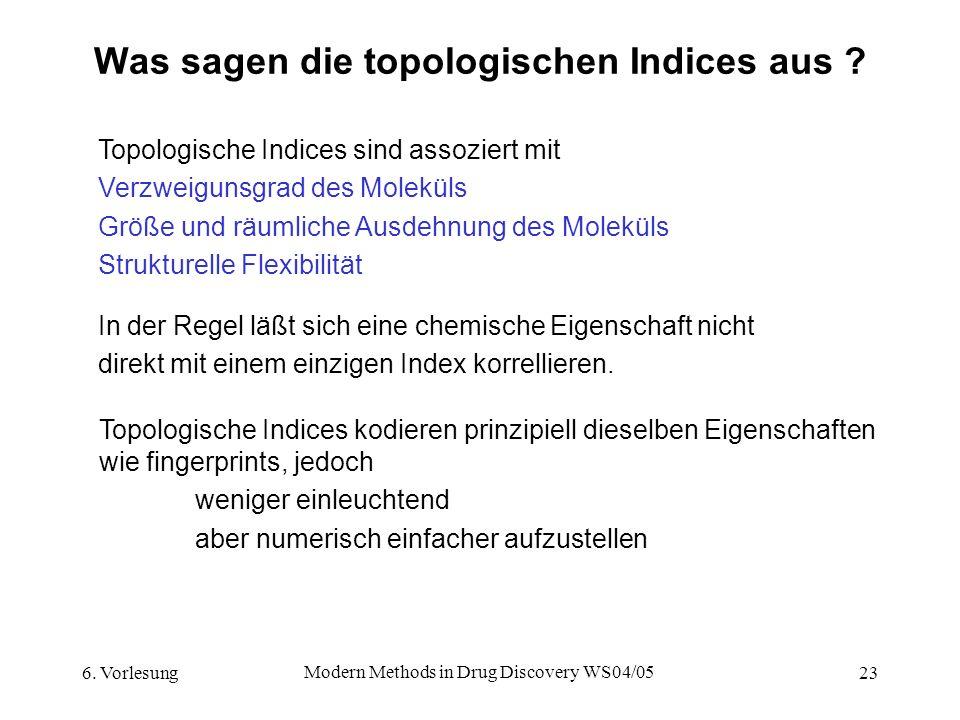 Was sagen die topologischen Indices aus