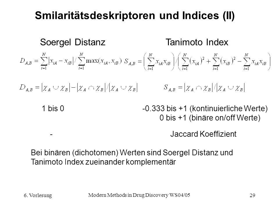 Smilaritätsdeskriptoren und Indices (II)