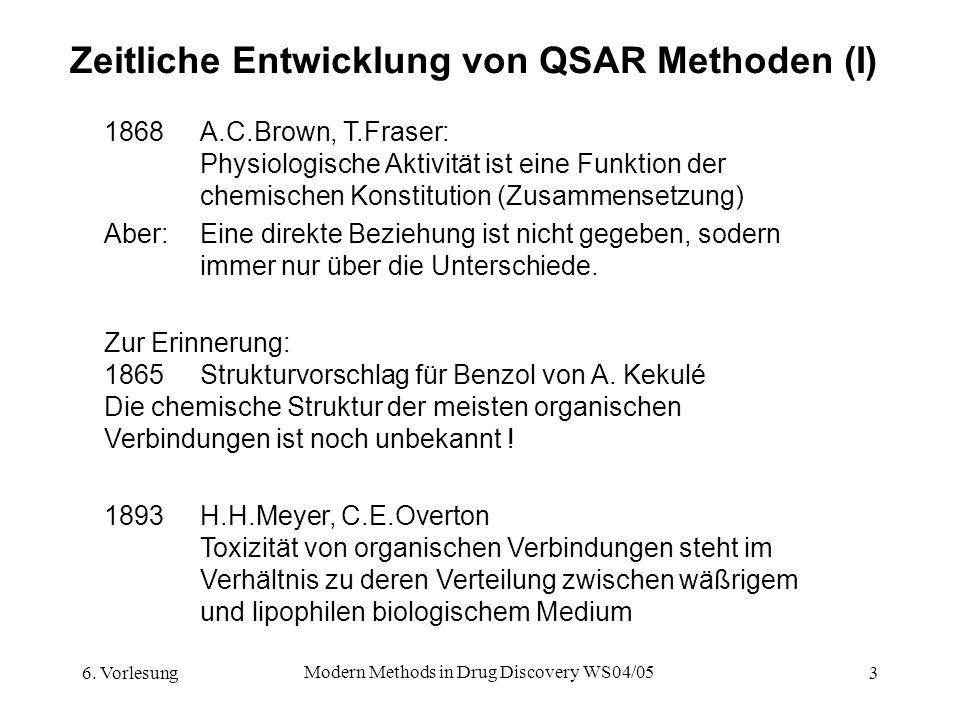 Zeitliche Entwicklung von QSAR Methoden (I)