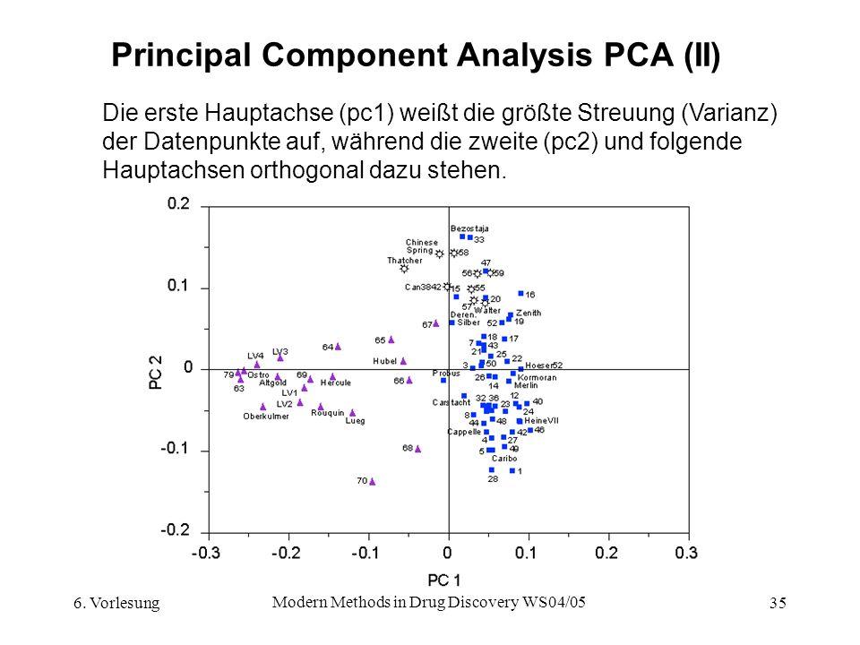 Principal Component Analysis PCA (II)