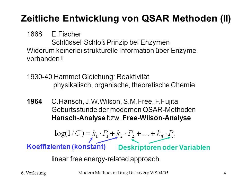Zeitliche Entwicklung von QSAR Methoden (II)